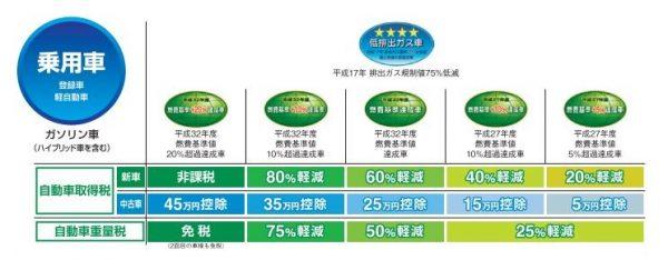 %e3%81%b5%e3%82%a8%e3%82%b3%e3%82%ab%e3%83%bc%e6%b8%9b%e7%a8%8e