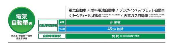 %e3%82%a8%e3%82%b3%e3%82%ab%e3%83%bc%e6%b8%9b%e7%a8%8e
