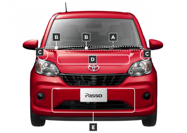 carlineup_passo_safety_passive_3_04_pc