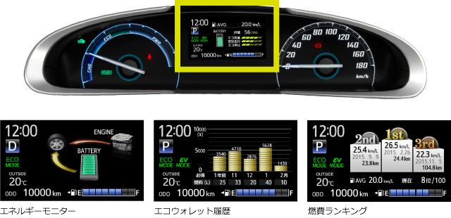 carlineup_sienta_performance_drivability_2_02_pc