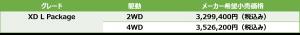 XD L Package価格表.jpg