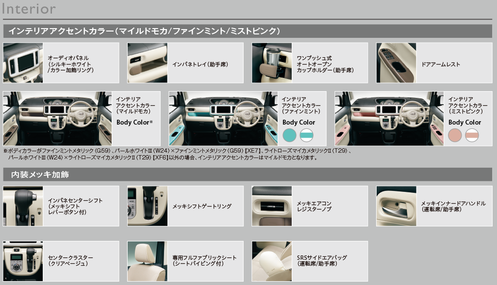 メイクアップ専用装備3