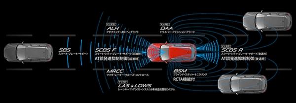 safety_i-activsense_1st-row_img.ts.1511270200595230