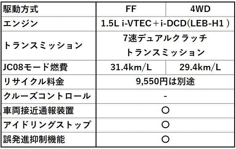H_EX_仕様表145-1