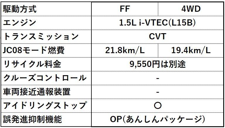LX_仕様表133-1