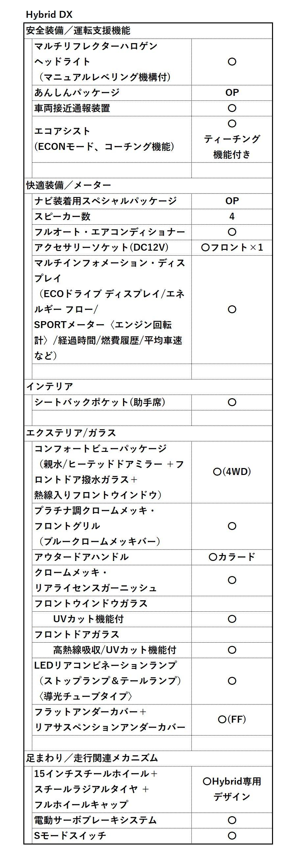 DX_OP-1