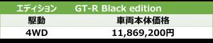 GT-R Black edition価格表