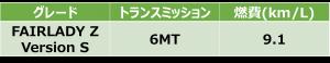 Version S価格表