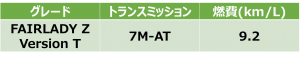Version T価格表