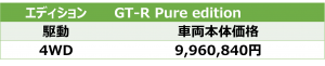 GT-R Pure edition価格表