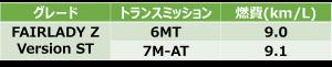 Version ST価格表