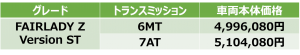 ST価格表