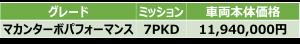 マカンターボパフォーマンス価格表