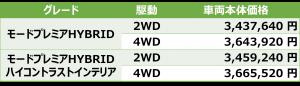 モードプレミアHYBRID価格表