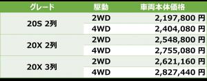20S&20X価格表
