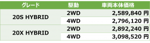 20S&20X HYBRID価格表