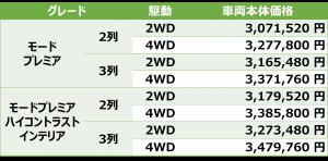 モードプレミア価格表