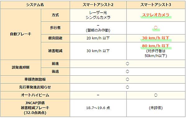 price_11