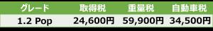 1.2Pop税額表