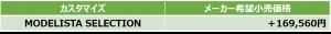 モデリスタセレクション価格表
