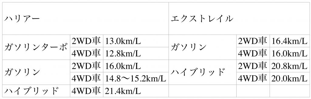 スクリーンショット 2019-01-10 19.28.58