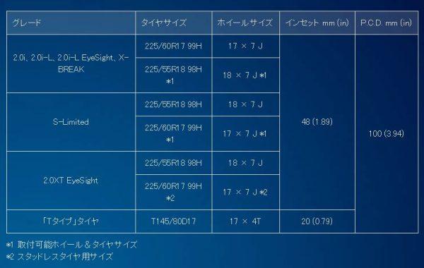 ホイールサイズ表