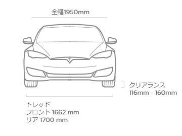 ModelS車幅