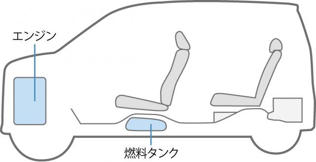 s_img_tank_layout