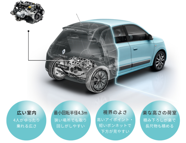 twingo_features02_RR01_ex