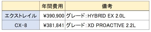 3-2-e1550651883249