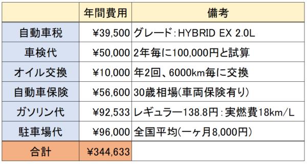 cr-v-hybrid-ijihi-2-e1550664909390