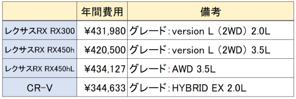 crv-rx-ijihi-hikaku-e1550665054687